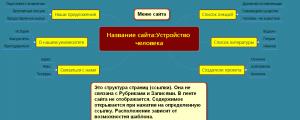 Создание структуры сайта: Меню