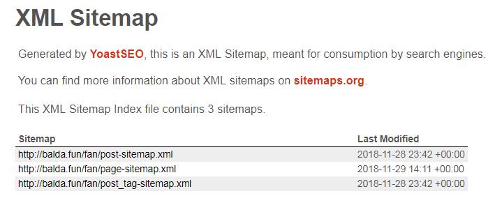 Содержимое xml-карты