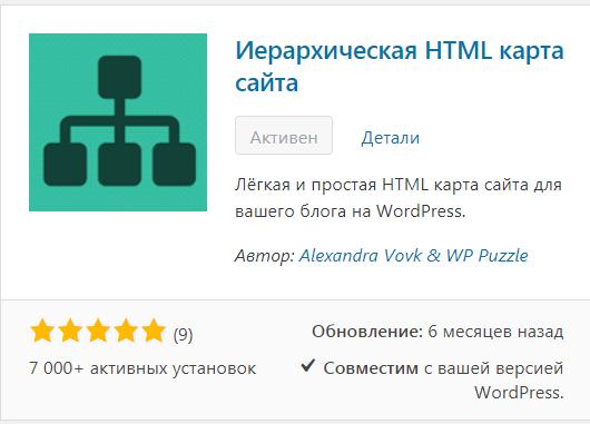 Плагин карты сайта html